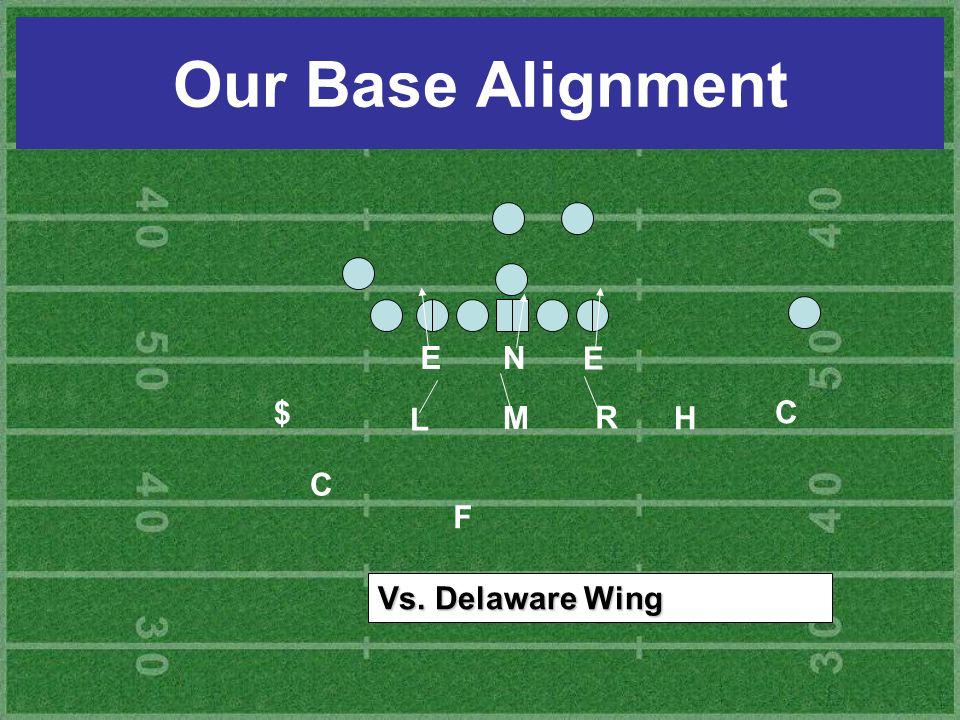 Our Base Alignment H E E L M R C C $ N F Vs. Delaware Wing
