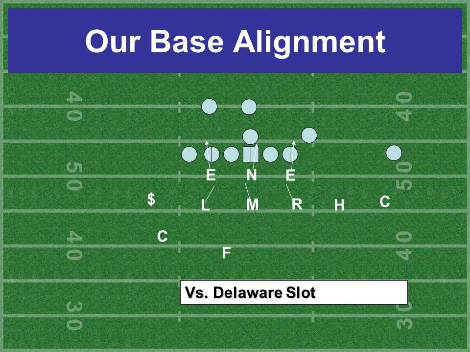 Our Base Alignment H E E L M R C C $ N F Vs. Delaware Slot