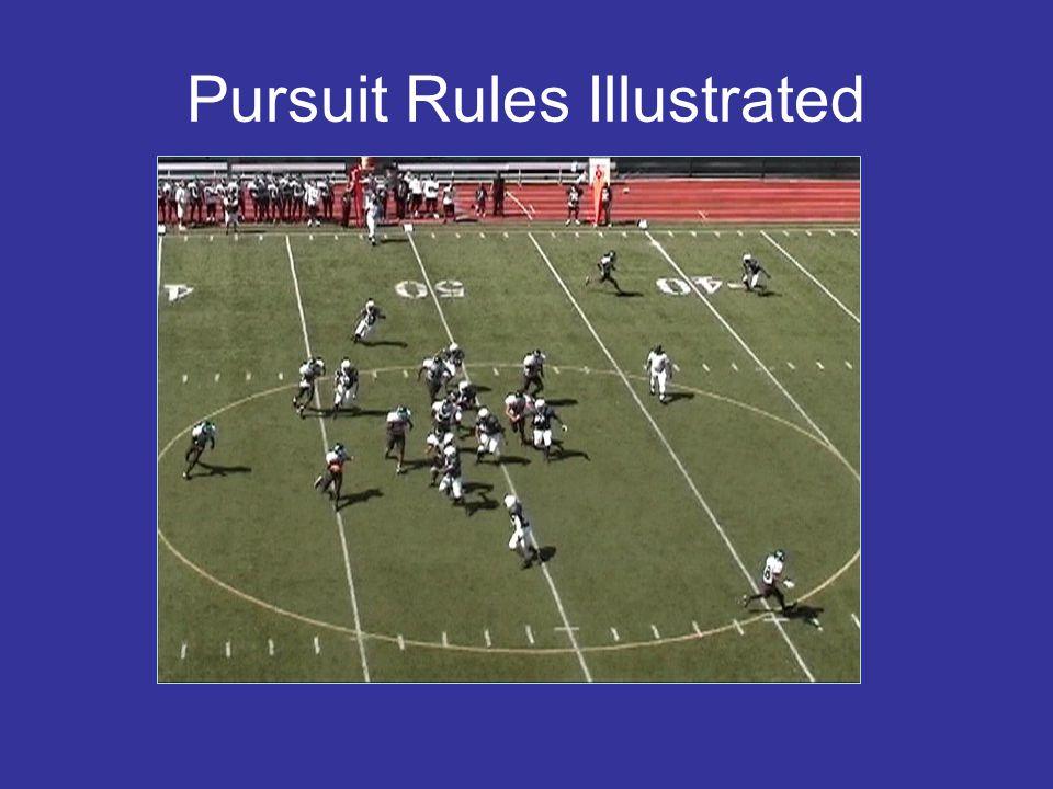 Pursuit Rules Illustrated