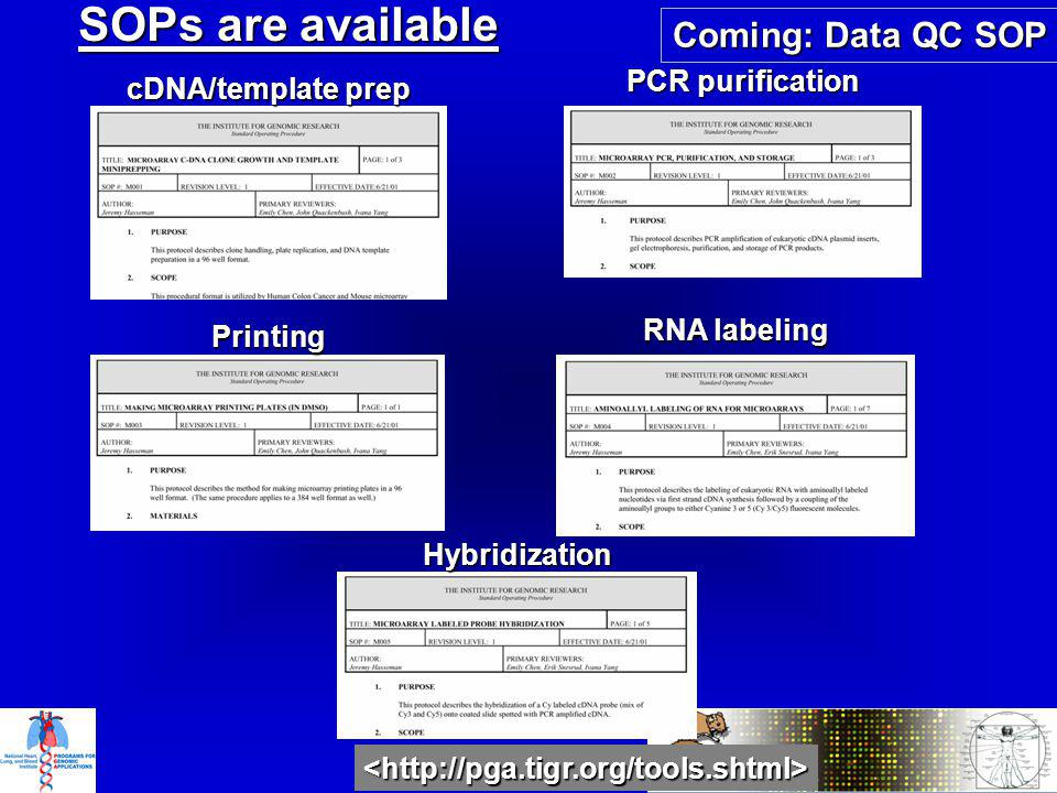 SOPs are available <http://pga.tigr.org/tools.shtml> cDNA/template prep PCR purification Printing RNA labeling Hybridization Coming: Data QC SOP