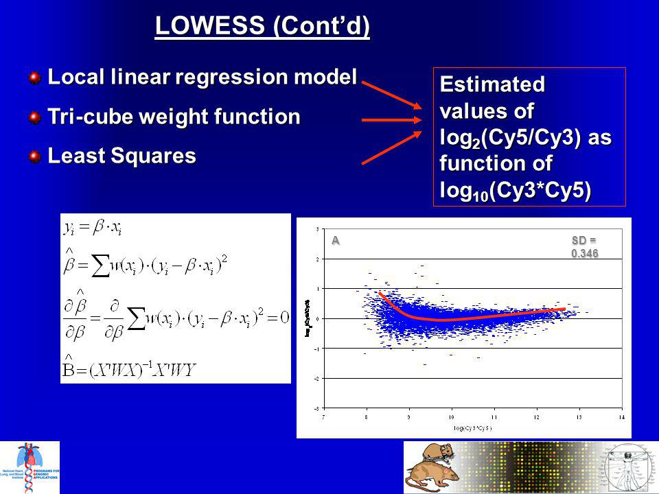 LOWESS (Contd) Local linear regression model Local linear regression model Tri-cube weight function Tri-cube weight function Least Squares Least Squares Estimated values of log 2 (Cy5/Cy3) as function of log 10 (Cy3*Cy5) A SD = 0.346