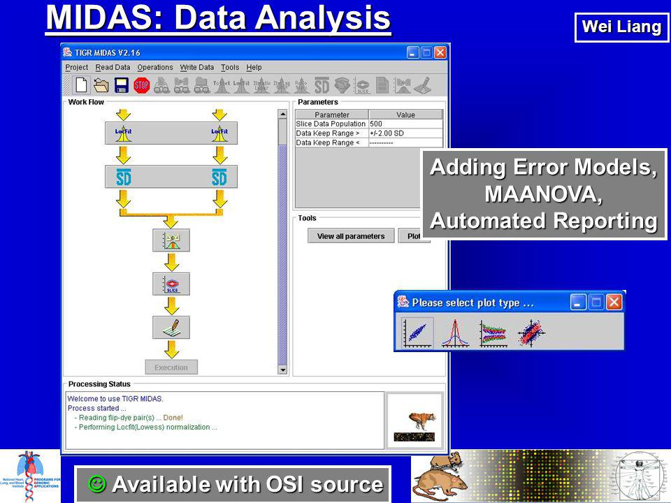 MIDAS: Data Analysis Wei Liang Available with OSI source Available with OSI source Adding Error Models, MAANOVA, Automated Reporting