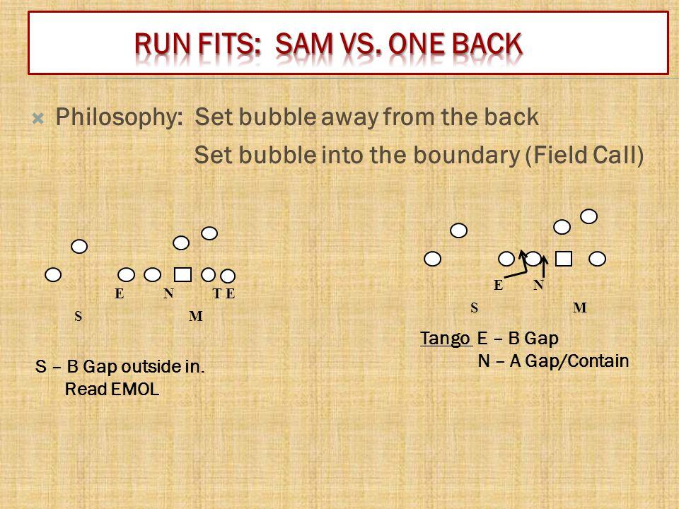 Philosophy: Set bubble away from the back Set bubble into the boundary (Field Call) E N T E MS EN MS S – B Gap outside in.