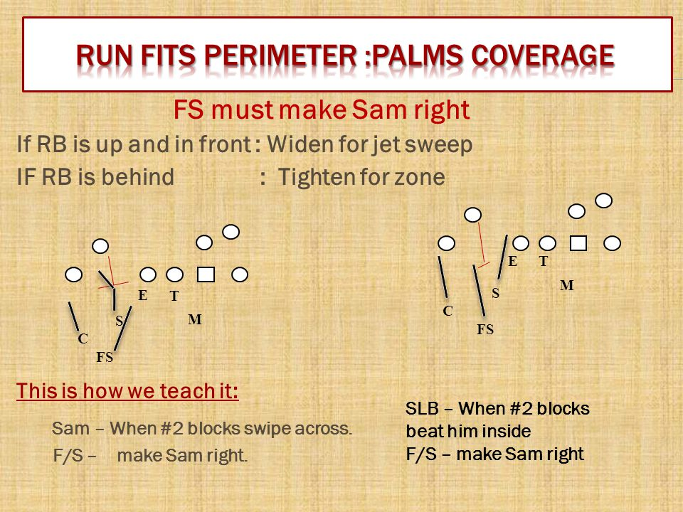 FS must make Sam right If RB is up and in front : Widen for jet sweep IF RB is behind : Tighten for zone This is how we teach it: Sam – When #2 blocks