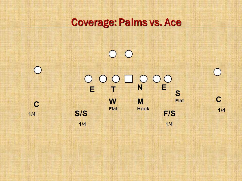 C E C M Hook W Flat S Flat N T E F/SS/S Coverage: Palms vs. Ace 1/4