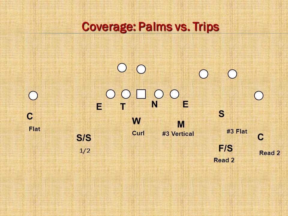 C E C M W Curl S N T E F/S S/S Coverage: Palms vs. Trips 1/2 Flat Read 2 #3 Flat #3 Vertical