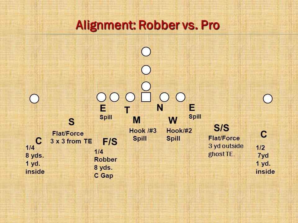 C E Spill C M W N T E Spill S/S F/S Alignment: Robber vs.