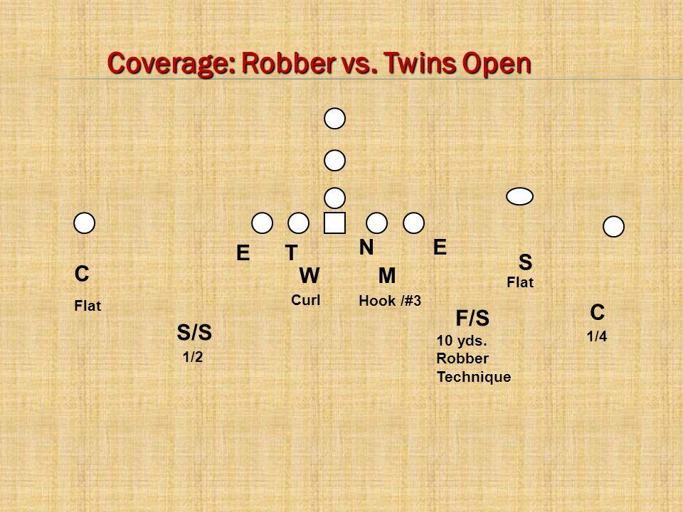 C E C MW S N T E F/S S/S Coverage: Robber vs.Twins Open 1/2 Flat 10 yds.