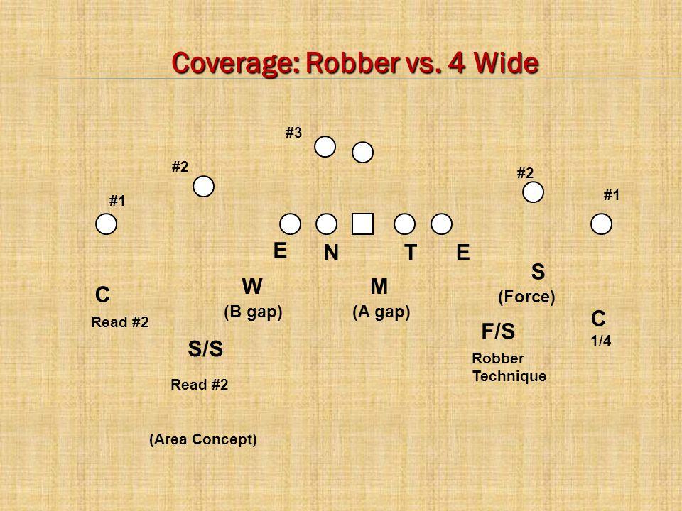 C E C 1/4 M W S TNE #2 #1 #3 F/S S/S (B gap) (Force) (A gap) Coverage: Robber vs.