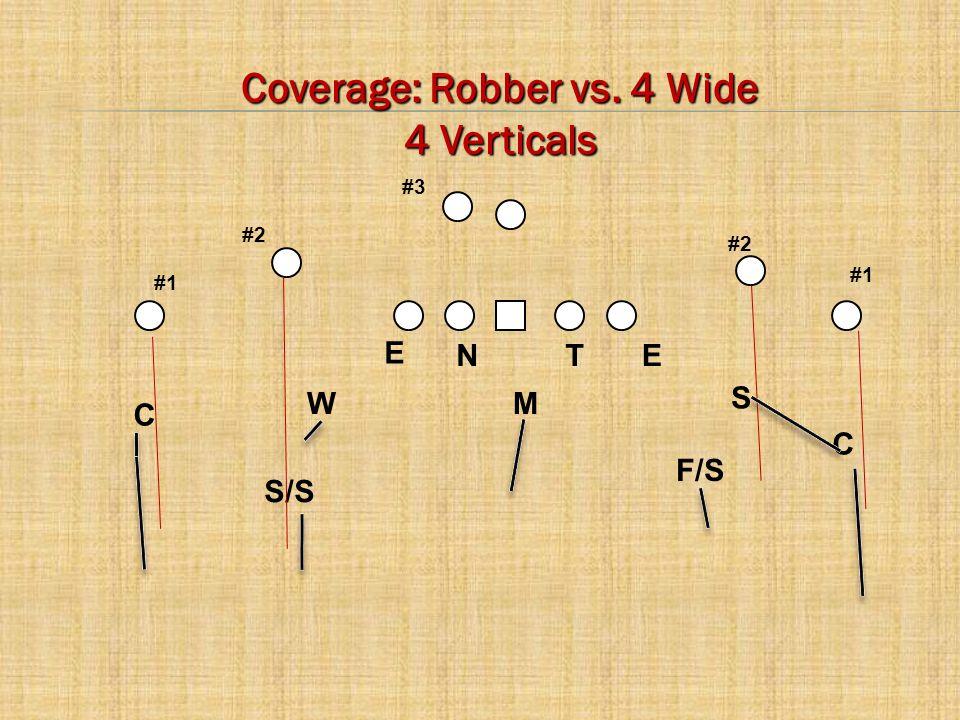 C E C M W S TNE #2 #1 #3 F/S S/S Coverage: Robber vs. 4 Wide 4 Verticals