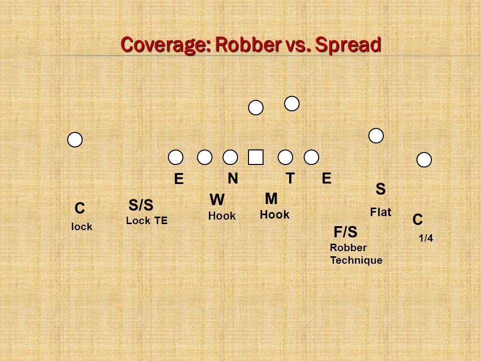 C E C M S TNE F/S S/S Hook Flat Coverage: Robber vs.