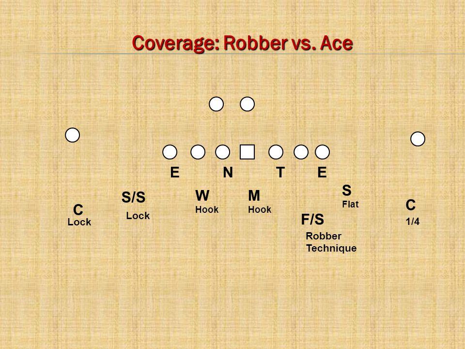 C E C M Hook W Hook S Flat T NE F/S S/S Coverage: Robber vs. Ace Lock Robber Technique 1/4