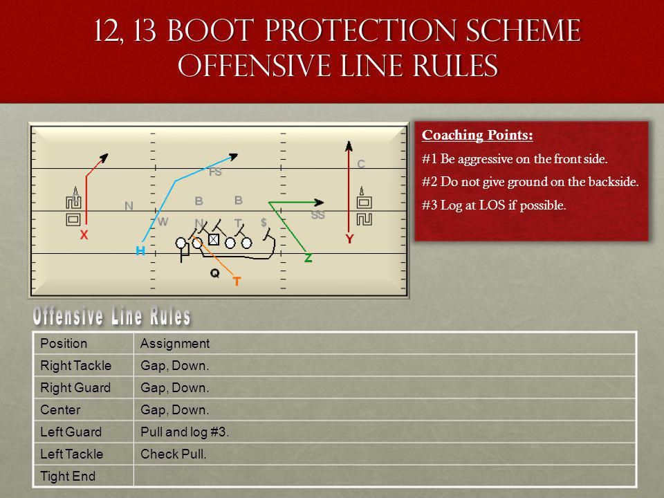 12, 13 Boot Protection Scheme Offensive Line Rules PositionAssignment Right TackleGap, Down.