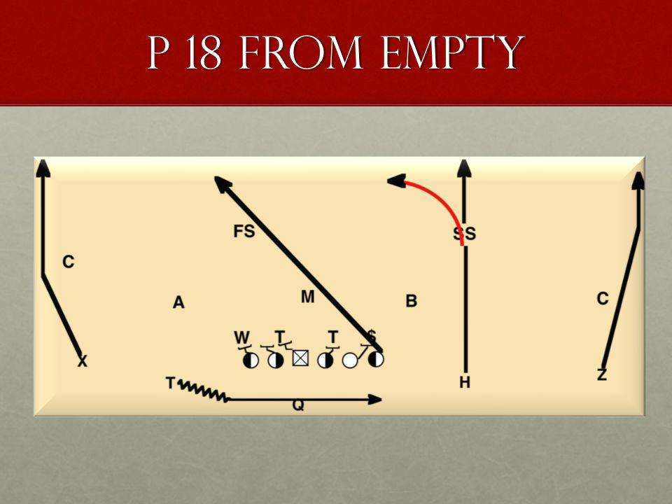 P 18 from empty