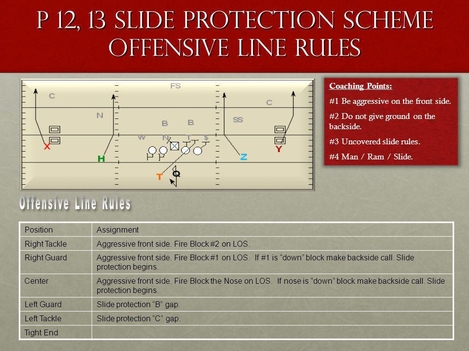 P 12, 13 Slide Protection Scheme Offensive Line Rules PositionAssignment Right TackleAggressive front side.