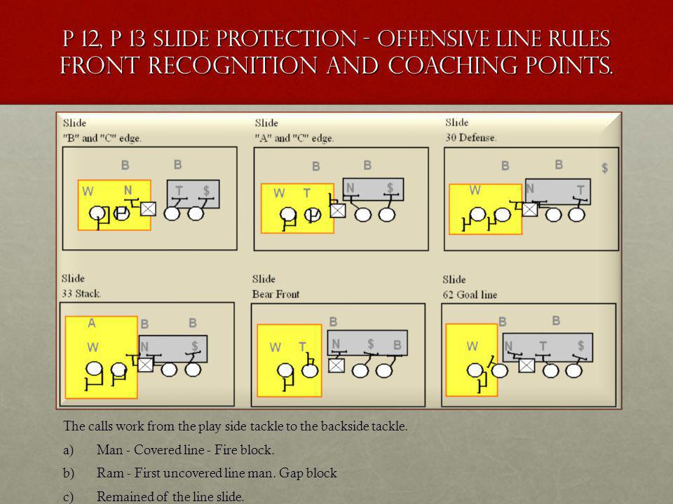 P 12, P 13 Slide Protection - Offensive Line Rules Front recognition and coaching points.