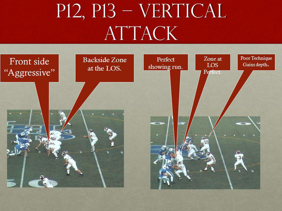 P12, P13 – Vertical Attack Front side Aggressive Backside Zone at the LOS.