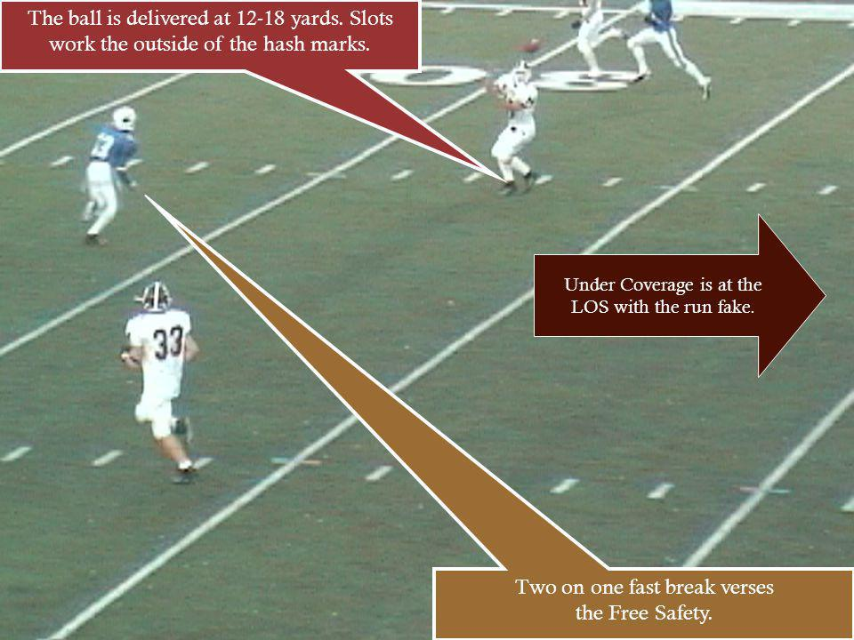 Under Coverage is at the LOS with the run fake. The ball is delivered at 12-18 yards.