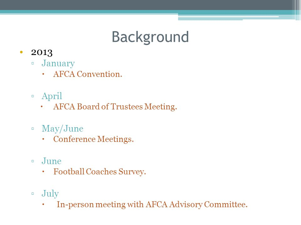 Ongoing Work of the Football Recruiting Subcommittee (Cont.) Issues for Possible Consideration FBS.
