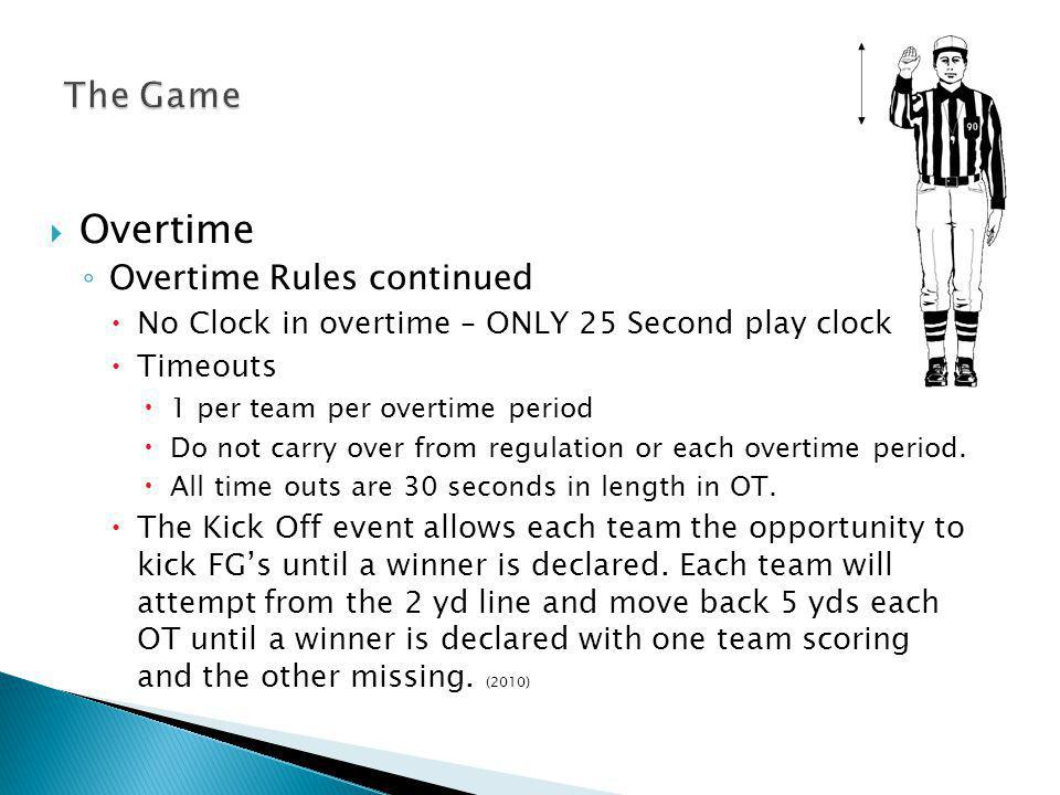 Overtime Overtime Rules continued No Clock in overtime – ONLY 25 Second play clock Timeouts 1 per team per overtime period Do not carry over from regulation or each overtime period.
