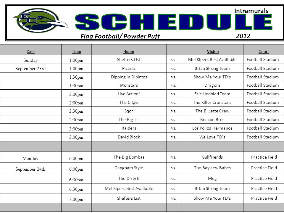 Flag Football/ Powder Puff 2012 Intramurals DateTimeHome VisitorCourt Sunday1:00pm Shefters List vs.