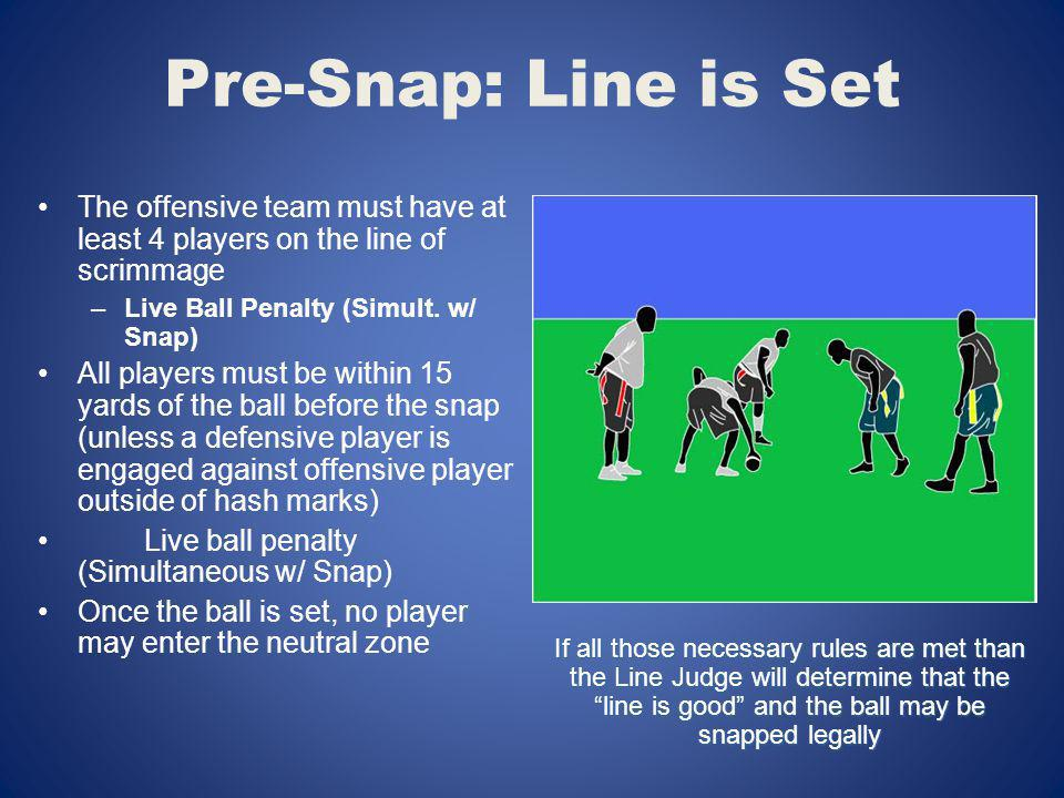 Pre-Snap: Line is Set The offensive team must have at least 4 players on the line of scrimmage –Live Ball Penalty (Simult. w/ Snap) All players must b