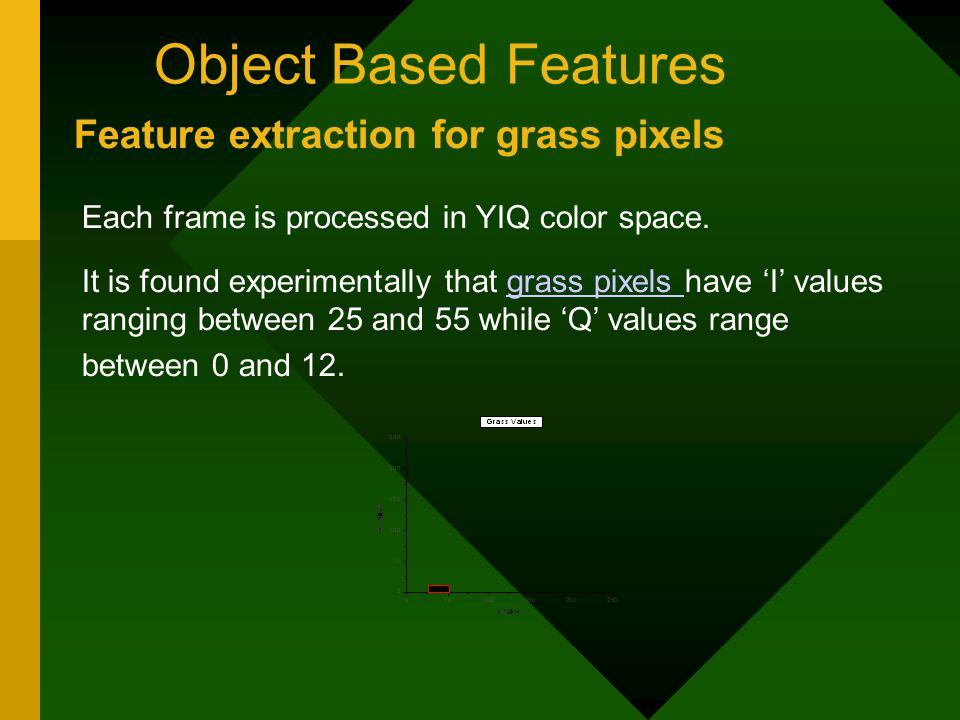Object Based Features Feature extraction for grass pixels Each frame is processed in YIQ color space.