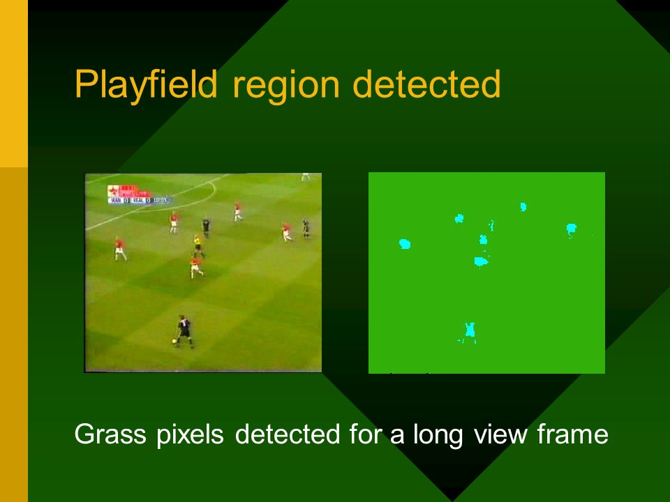 Playfield region detected Grass pixels detected for a long view frame