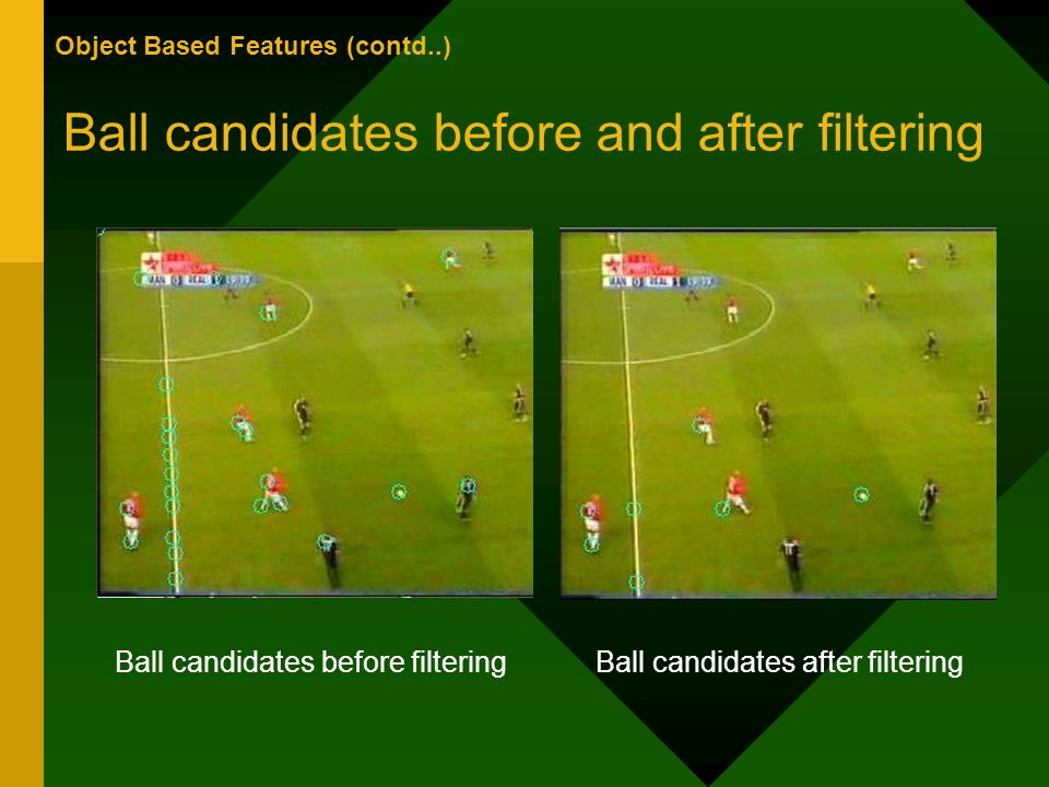 Ball candidates before and after filtering Ball candidates before filteringBall candidates after filtering Object Based Features (contd..)