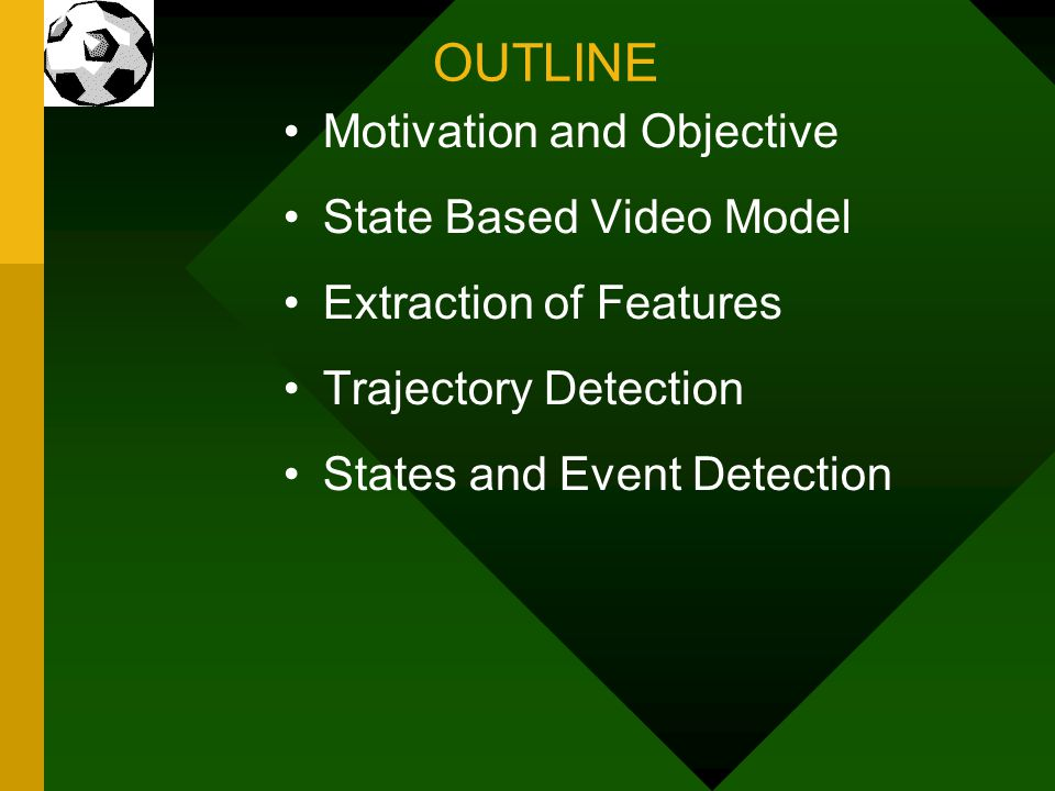 OUTLINE Motivation and Objective State Based Video Model Extraction of Features Trajectory Detection States and Event Detection