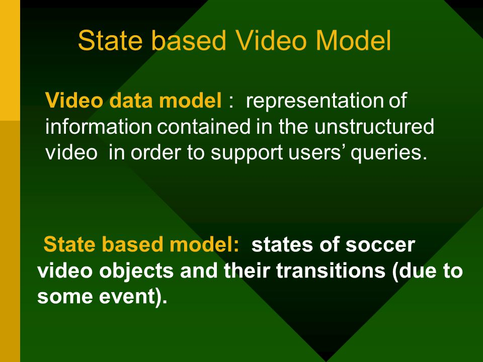State based Video Model Video data model : representation of information contained in the unstructured video in order to support users queries.
