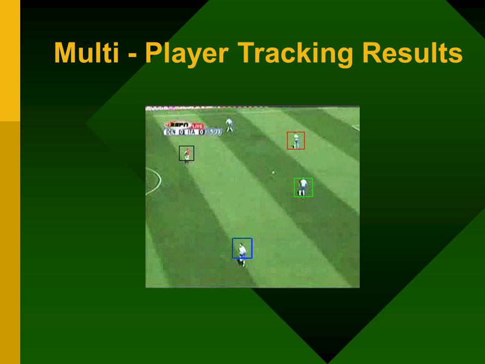 Multi - Player Tracking Results