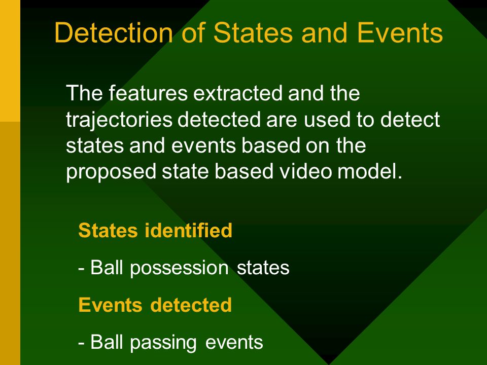 Detection of States and Events The features extracted and the trajectories detected are used to detect states and events based on the proposed state based video model.