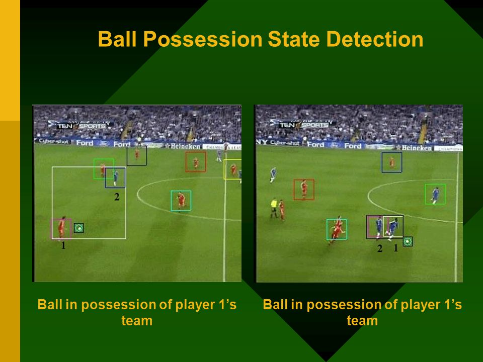 Ball Possession State Detection Ball in possession of player 1s team