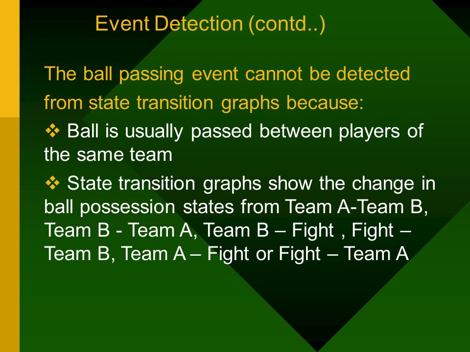 Event Detection (contd..) The ball passing event cannot be detected from state transition graphs because: Ball is usually passed between players of the same team State transition graphs show the change in ball possession states from Team A-Team B, Team B - Team A, Team B – Fight, Fight – Team B, Team A – Fight or Fight – Team A