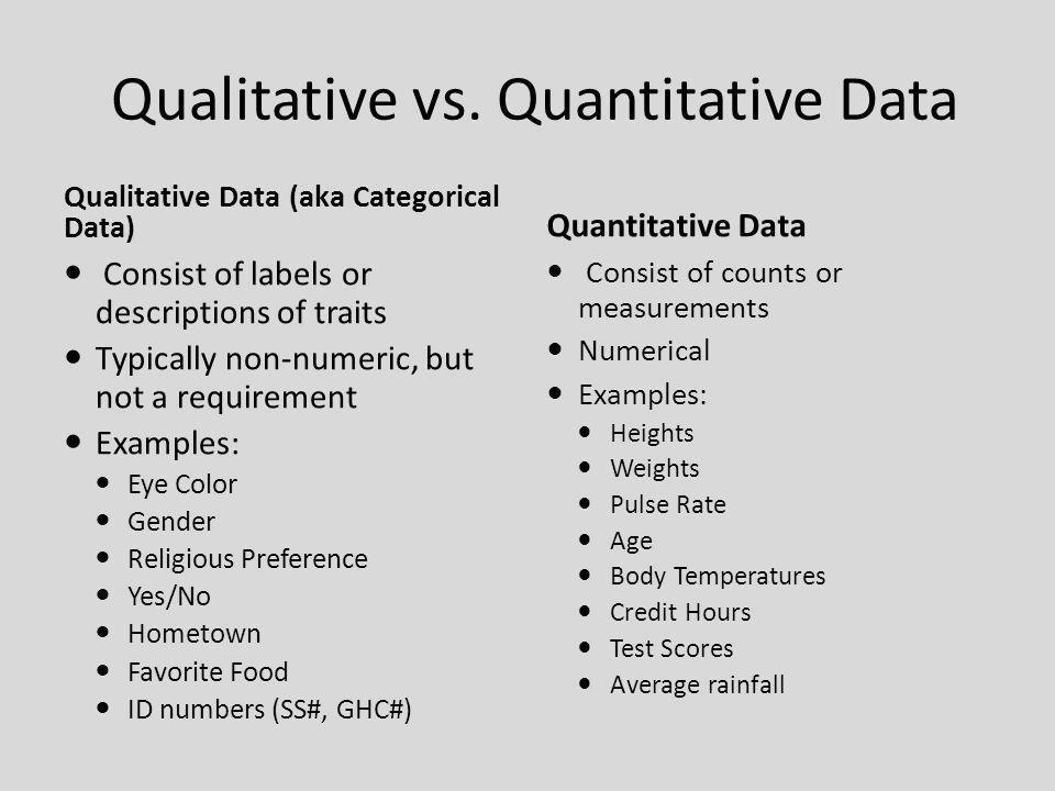 Qualitative vs. Quantitative Data Qualitative Data (aka Categorical Data) Consist of labels or descriptions of traits Typically non-numeric, but not a