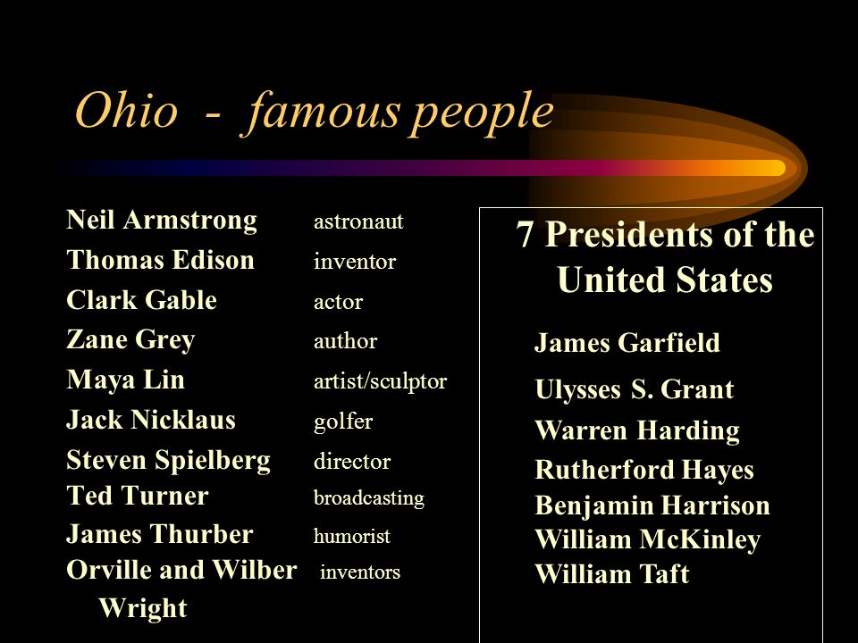 Ohio - famous people Neil Armstrong astronaut Thomas Edison inventor Clark Gable actor Zane Grey author Maya Lin artist/sculptor Jack Nicklaus golfer Steven Spielberg director Ted Turner broadcasting James Thurber humorist Orville and Wilber inventors Wright 7 Presidents of the United States James Garfield Ulysses S.