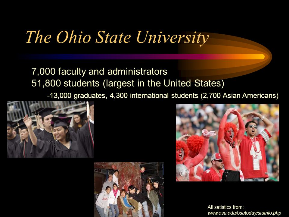 The Ohio State University 7,000 faculty and administrators 51,800 students (largest in the United States) -13,000 graduates, 4,300 international students (2,700 Asian Americans) All satistics from: www.osu.edu/osutoday/stuinfo.php