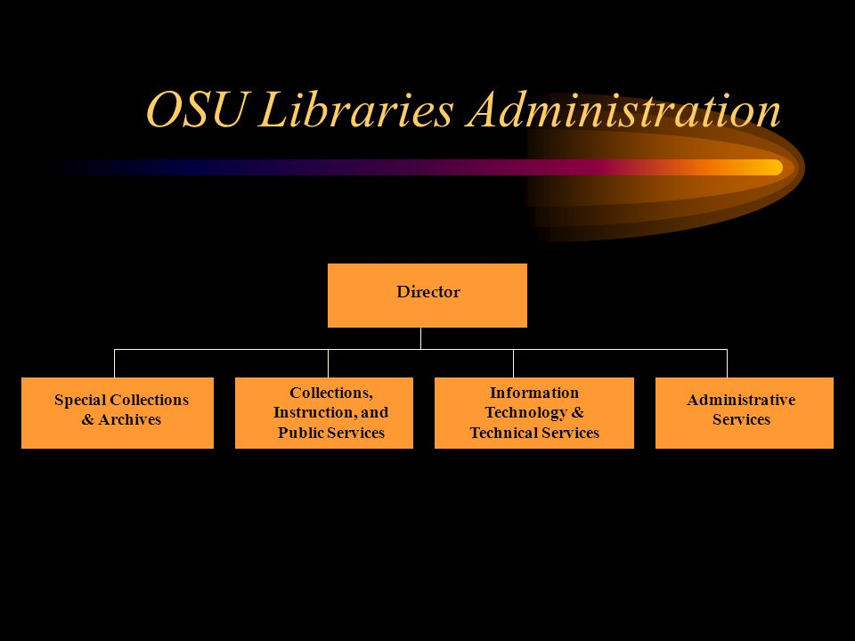 OSU Libraries Administration Director Special Collections & Archives Collections, Instruction, and Public Services Information Technology & Technical Services Administrative Services