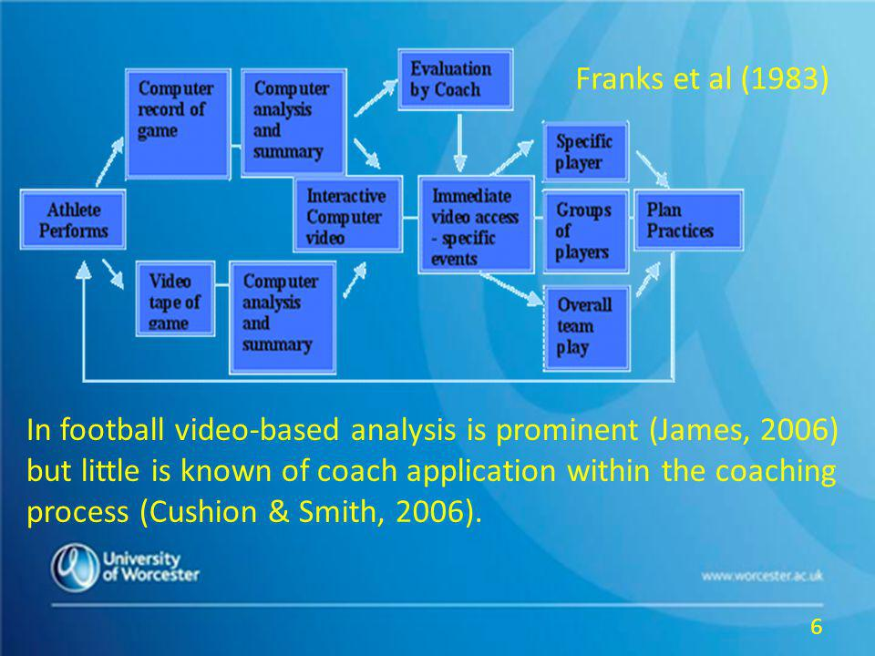 In football video-based analysis is prominent (James, 2006) but little is known of coach application within the coaching process (Cushion & Smith, 2006).