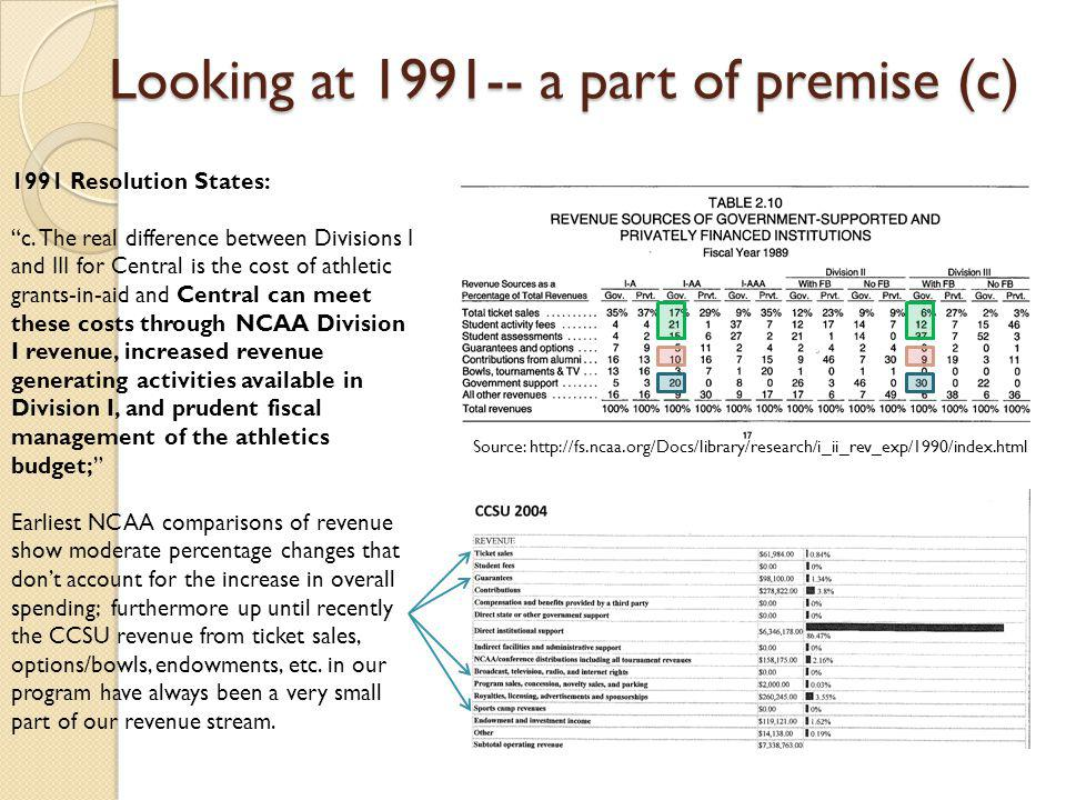 Looking at 1991-- a part of premise (c) 1991 Resolution States: c.