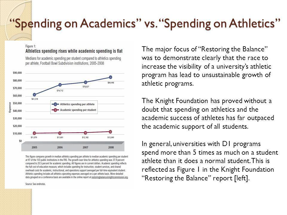 Spending on Academics vs.