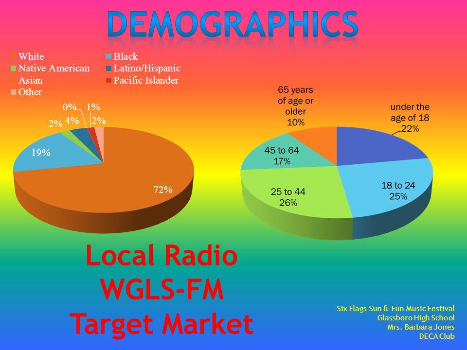 Local Radio WGLS-FM Target Market Six Flags Sun & Fun Music Festival Glassboro High School Mrs. Barbara Jones DECA Club