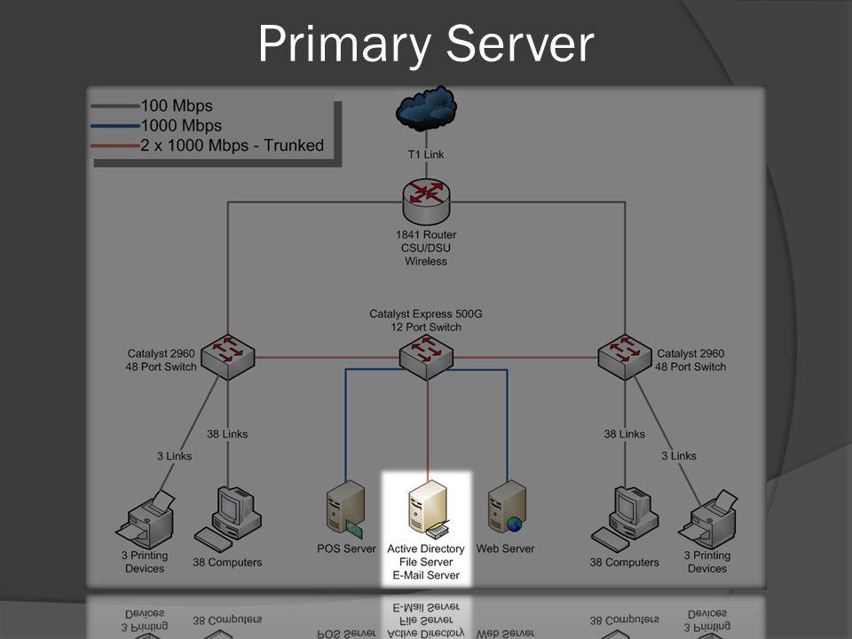 Primary Server