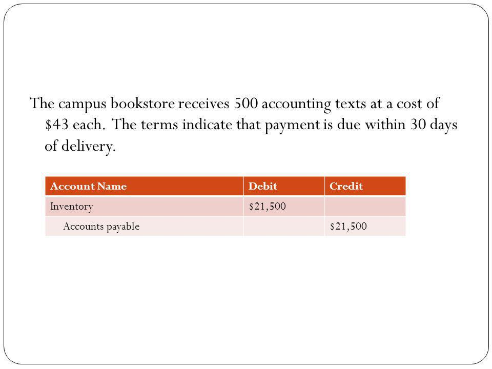 The campus bookstore receives 500 accounting texts at a cost of $43 each. The terms indicate that payment is due within 30 days of delivery. Account N