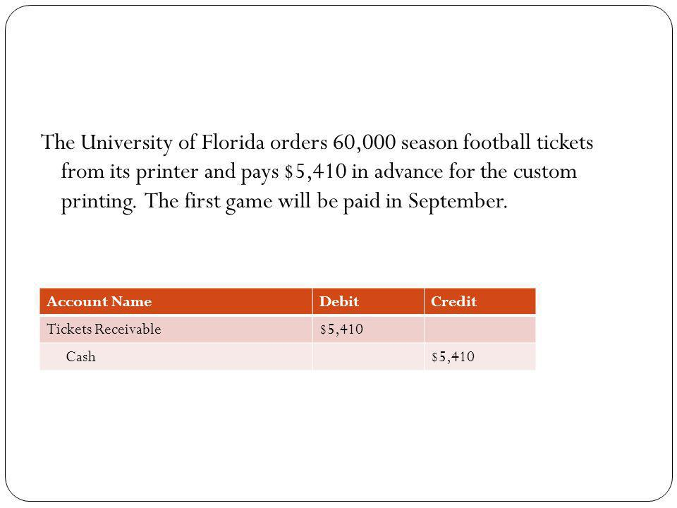 The University of Florida orders 60,000 season football tickets from its printer and pays $5,410 in advance for the custom printing. The first game wi