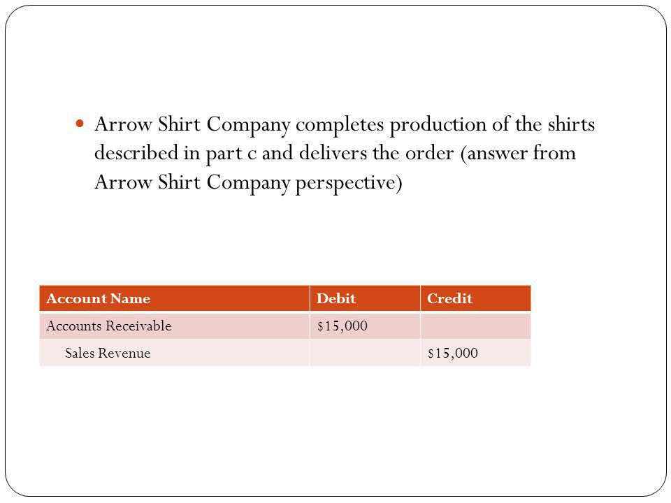 Arrow Shirt Company completes production of the shirts described in part c and delivers the order (answer from Arrow Shirt Company perspective) Accoun