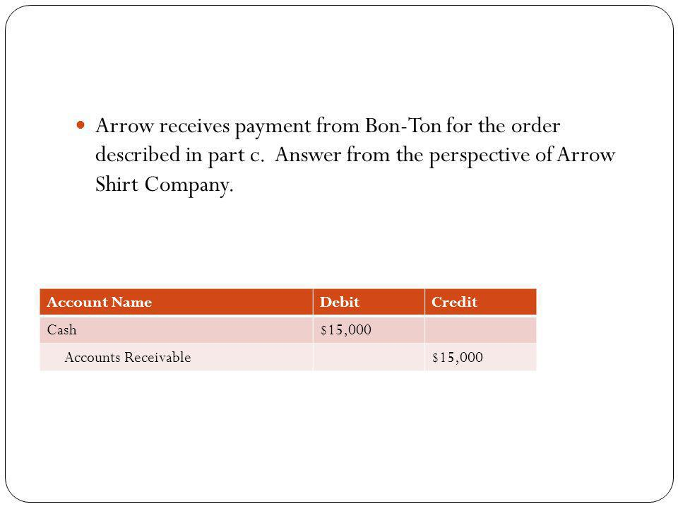 Arrow receives payment from Bon-Ton for the order described in part c. Answer from the perspective of Arrow Shirt Company. Account NameDebitCredit Cas