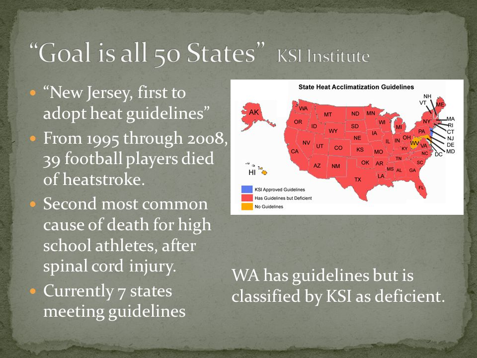 New Jersey, first to adopt heat guidelines From 1995 through 2008, 39 football players died of heatstroke. Second most common cause of death for high