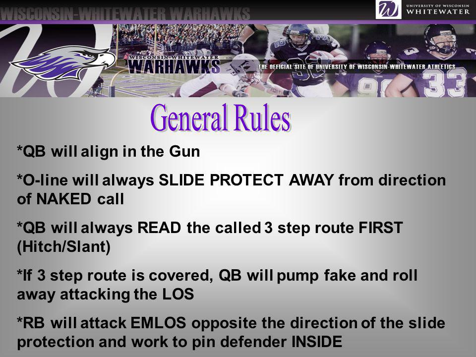 *QB will align in the Gun *O-line will always SLIDE PROTECT AWAY from direction of NAKED call *QB will always READ the called 3 step route FIRST (Hitc